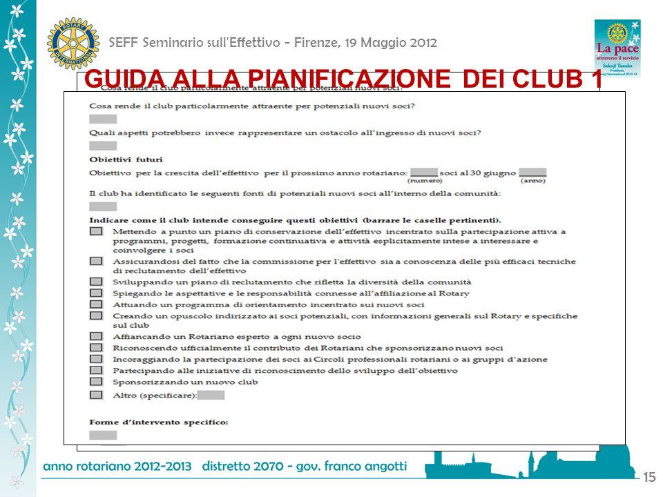 SEFF Seminario sull'Effettivo - Firenze, 19 Maggio 2012 15 GUIDA ALLA PIANIFICAZIONE DEI CLUB 1