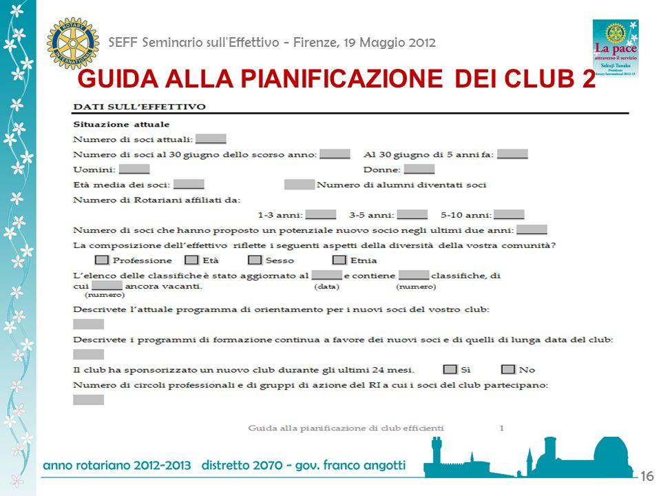 SEFF Seminario sull'Effettivo - Firenze, 19 Maggio 2012 16 GUIDA ALLA PIANIFICAZIONE DEI CLUB 2