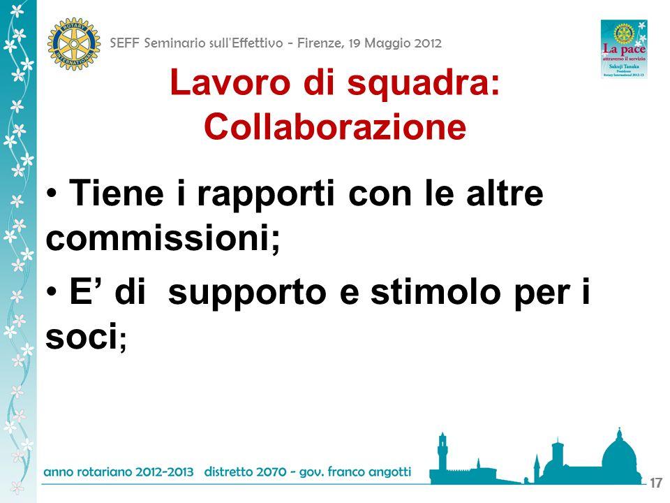 SEFF Seminario sull Effettivo - Firenze, 19 Maggio 2012 17 Lavoro di squadra: Collaborazione Tiene i rapporti con le altre commissioni; E di supporto e stimolo per i soci ;