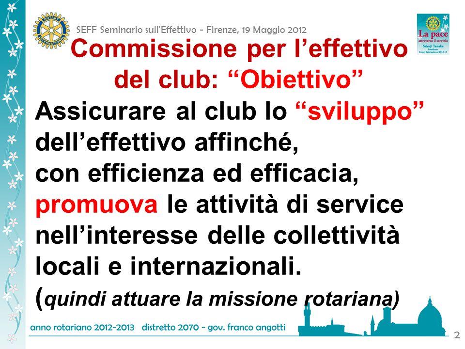 SEFF Seminario sull Effettivo - Firenze, 19 Maggio 2012 33 ATTITUDINE AL SERVIZIO ALTI VALORI ETICO, MORALI E PROFESSIONALI TOLLERANZA, SPIRITO DI AMICIZIA RAPPRESENTATIVI DEL TERRITORIO FORMATI SULLA CONOSCENZA DEL ROTARY Sviluppo Effettivo + SOCI; Club Forti