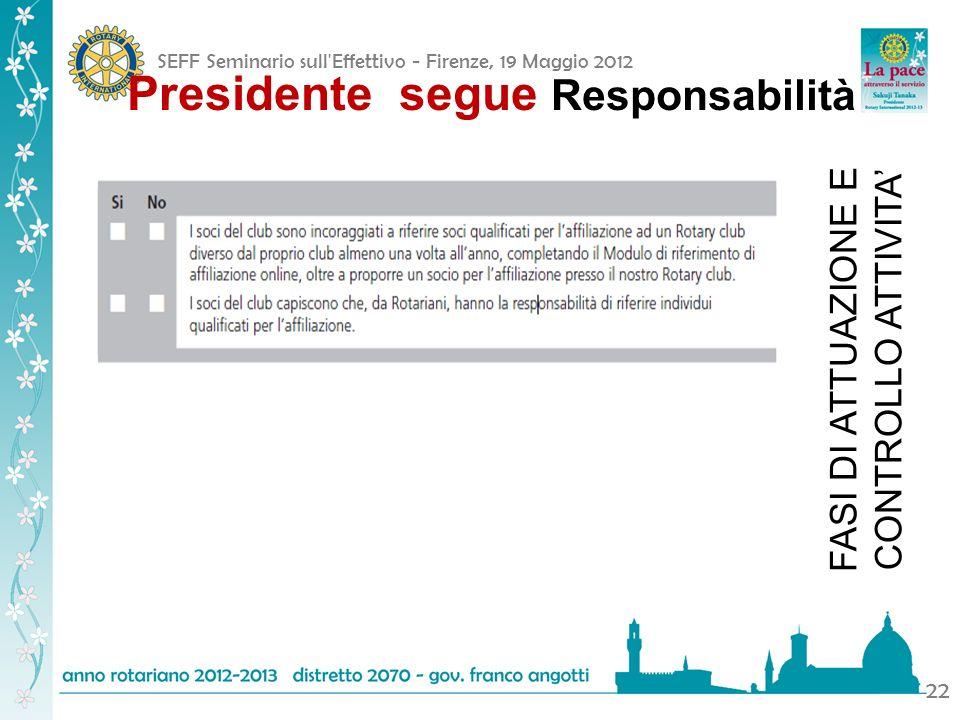 SEFF Seminario sull Effettivo - Firenze, 19 Maggio 2012 22 Presidente segue Responsabilità FASI DI ATTUAZIONE E CONTROLLO ATTIVITA