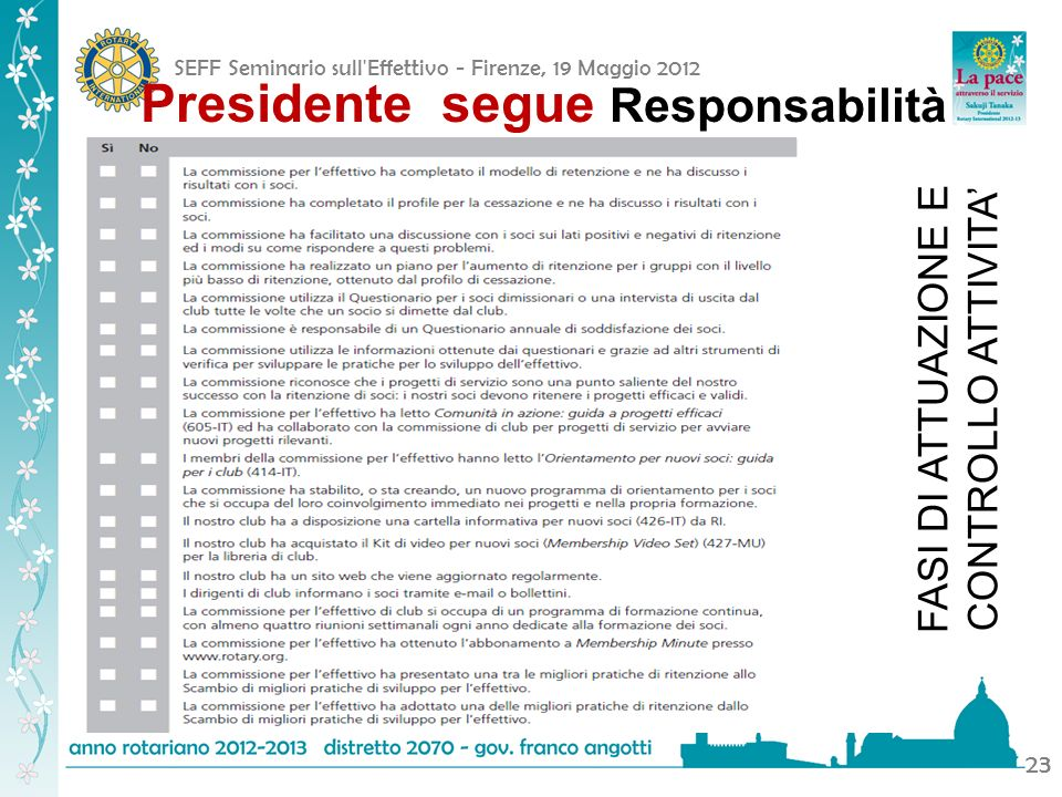 SEFF Seminario sull'Effettivo - Firenze, 19 Maggio 2012 23 Presidente segue Responsabilità FASI DI ATTUAZIONE E CONTROLLO ATTIVITA