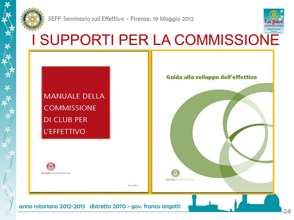 SEFF Seminario sull'Effettivo - Firenze, 19 Maggio 2012 24