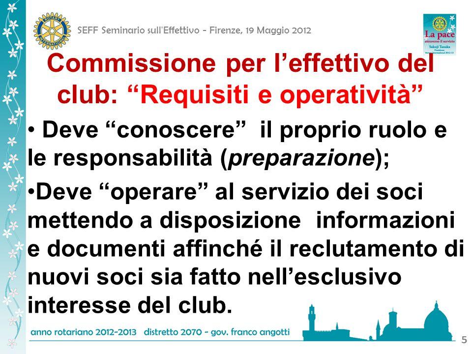 SEFF Seminario sull Effettivo - Firenze, 19 Maggio 2012 66 Requisiti per una commissione efficiente La funzionalità Il ruolo Le responsabilità La pianificazione delle attività Il controllo dellattività