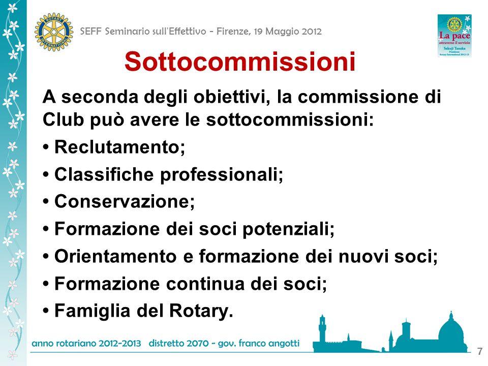 SEFF Seminario sull'Effettivo - Firenze, 19 Maggio 2012 7 Sottocommissioni A seconda degli obiettivi, la commissione di Club può avere le sottocommiss