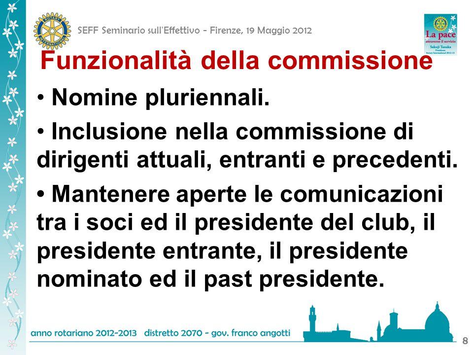SEFF Seminario sull'Effettivo - Firenze, 19 Maggio 2012 88 Funzionalità della commissione Nomine pluriennali. Inclusione nella commissione di dirigent