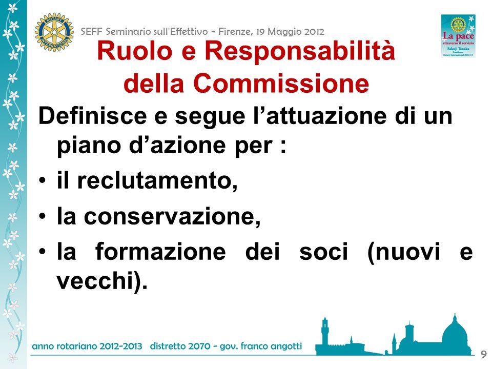 SEFF Seminario sull Effettivo - Firenze, 19 Maggio 2012 99 Ruolo e Responsabilità della Commissione Definisce e segue lattuazione di un piano dazione per : il reclutamento, la conservazione, la formazione dei soci (nuovi e vecchi).