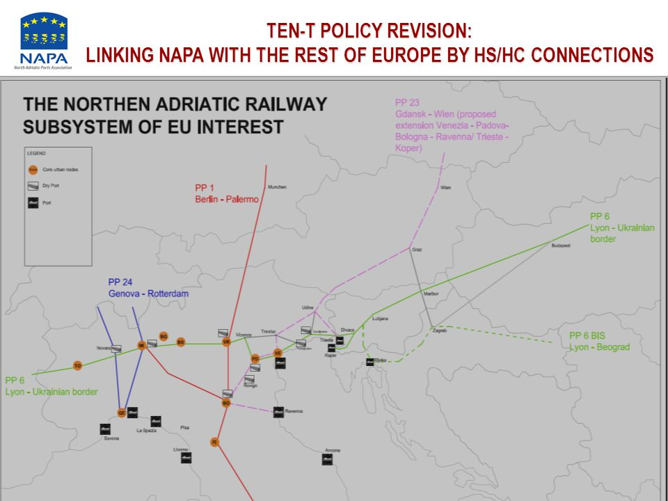 DIREZIONE PIANIFICAZIONE STRATEGICA E SVILUPPO TEN-T POLICY REVISION: LINKING NAPA WITH THE REST OF EUROPE BY HS/HC CONNECTIONS