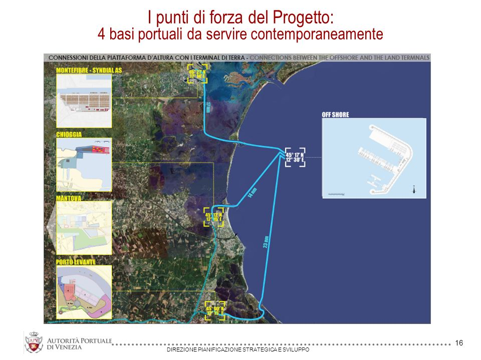 DIREZIONE PIANIFICAZIONE STRATEGICA E SVILUPPO 16 I punti di forza del Progetto: 4 basi portuali da servire contemporaneamente