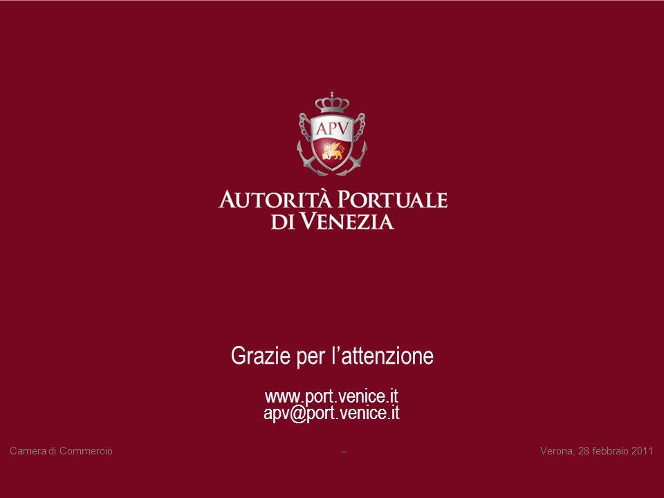 DIREZIONE PIANIFICAZIONE STRATEGICA E SVILUPPO Grazie per lattenzione www.port.venice.it apv@port.venice.it Camera di Commercio – Verona, 28 febbraio 2011