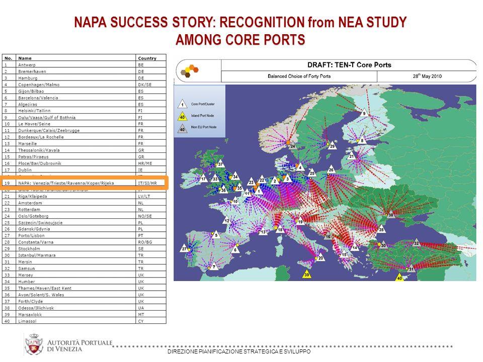 DIREZIONE PIANIFICAZIONE STRATEGICA E SVILUPPO NAPA SUCCESS STORY: RECOGNITION from NEA STUDY AMONG CORE PORTS