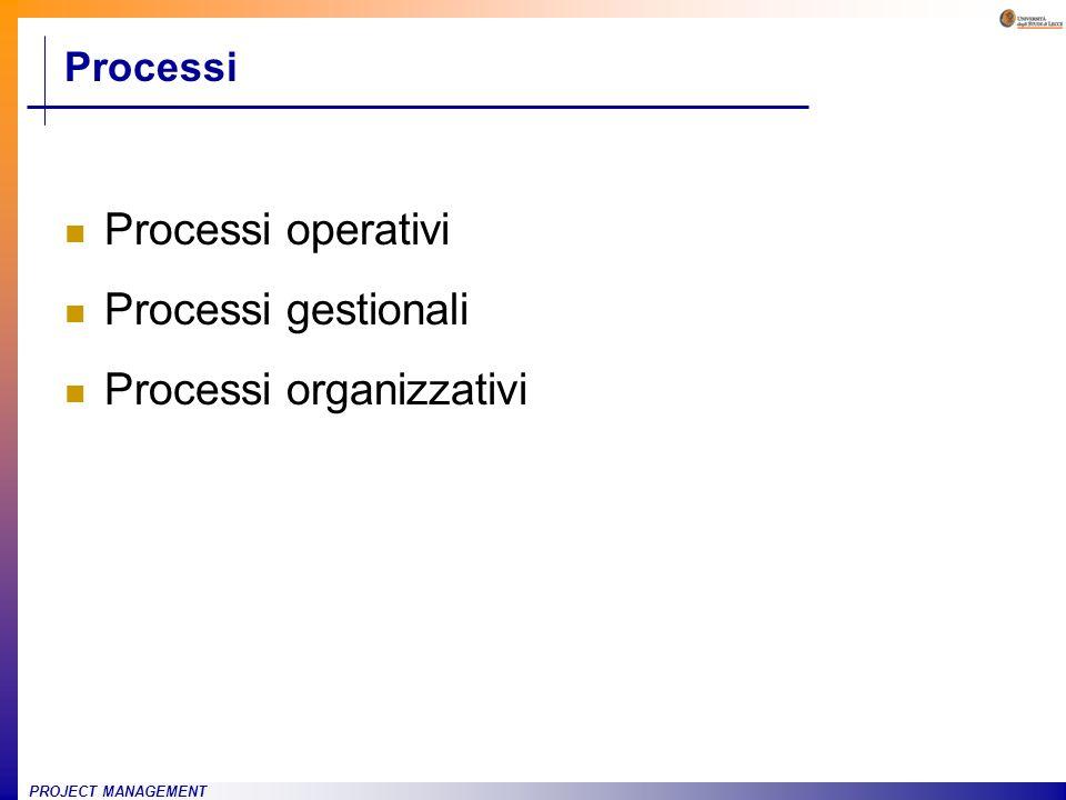 PROJECT MANAGEMENT Processi Processi operativi Processi gestionali Processi organizzativi