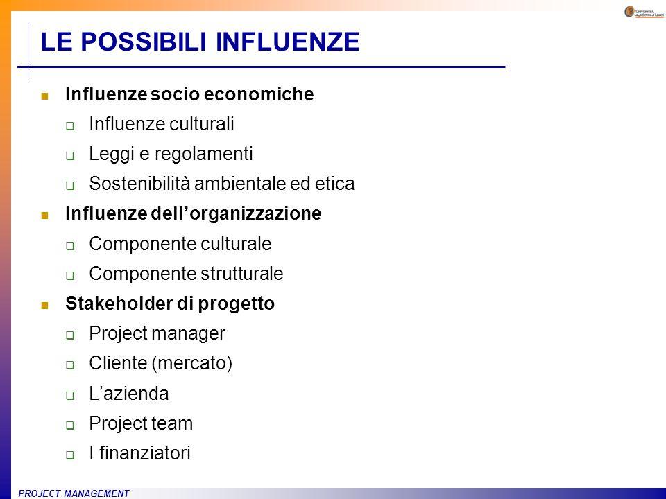 PROJECT MANAGEMENT LE POSSIBILI INFLUENZE Influenze socio economiche Influenze culturali Leggi e regolamenti Sostenibilità ambientale ed etica Influen