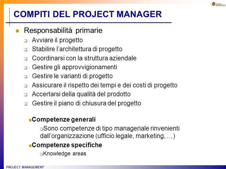 PROJECT MANAGEMENT COMPITI DEL PROJECT MANAGER Responsabilità primarie Avviare il progetto Stabilire larchitettura di progetto Coordinarsi con la stru