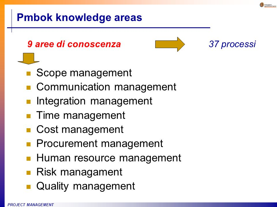 PROJECT MANAGEMENT Pmbok knowledge areas Scope management Communication management Integration management Time management Cost management Procurement