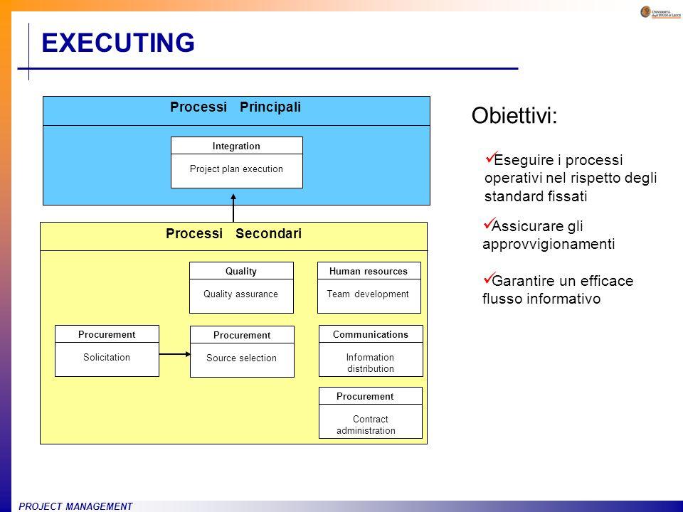 PROJECT MANAGEMENT Obiettivi: Garantire un efficace flusso informativo Assicurare gli approvvigionamenti Eseguire i processi operativi nel rispetto de