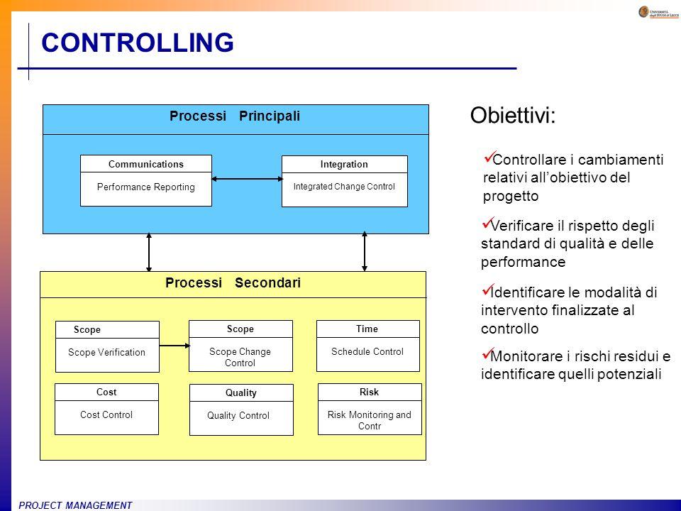 PROJECT MANAGEMENT Obiettivi: Identificare le modalità di intervento finalizzate al controllo Verificare il rispetto degli standard di qualità e delle