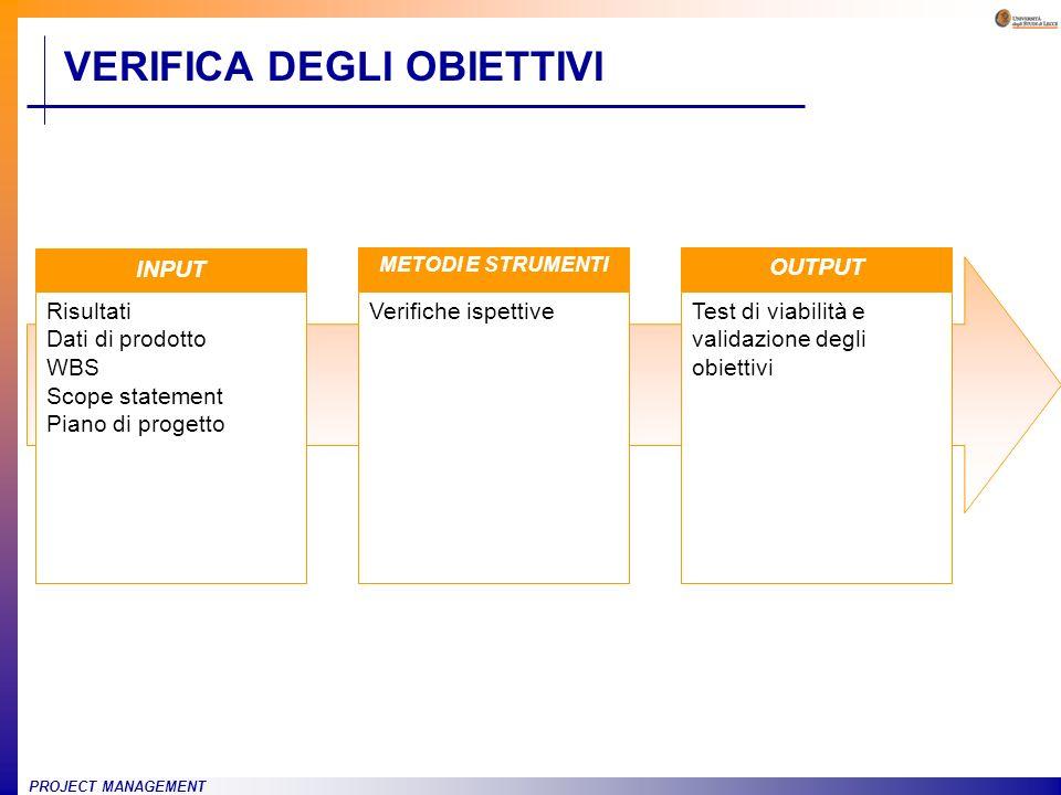 PROJECT MANAGEMENT VERIFICA DEGLI OBIETTIVI INPUT Risultati Dati di prodotto WBS Scope statement Piano di progetto Verifiche ispettive METODI E STRUME
