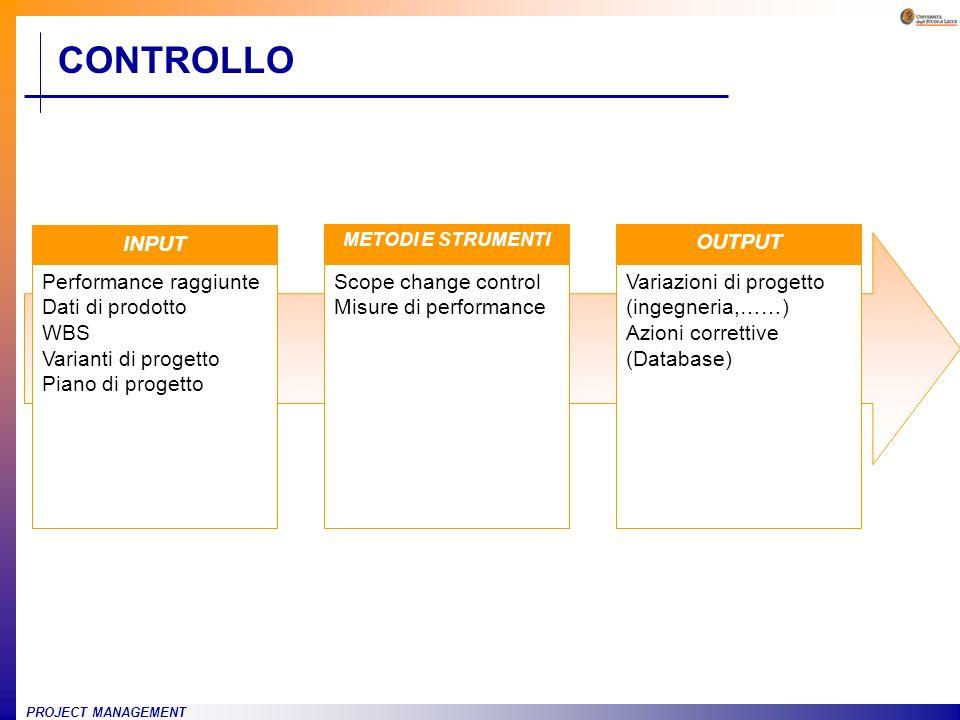 PROJECT MANAGEMENT CONTROLLO INPUT Performance raggiunte Dati di prodotto WBS Varianti di progetto Piano di progetto Scope change control Misure di pe