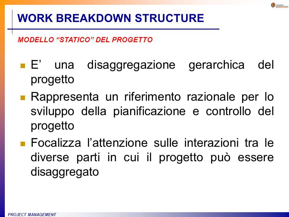PROJECT MANAGEMENT WORK BREAKDOWN STRUCTURE E una disaggregazione gerarchica del progetto Rappresenta un riferimento razionale per lo sviluppo della p