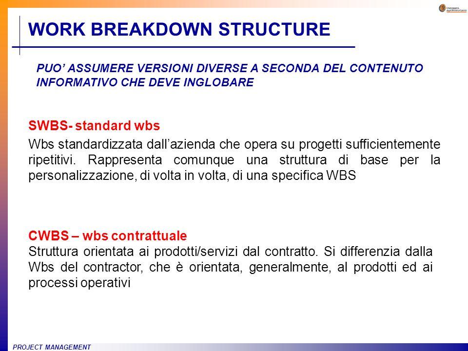 PROJECT MANAGEMENT SWBS- standard wbs Wbs standardizzata dallazienda che opera su progetti sufficientemente ripetitivi. Rappresenta comunque una strut