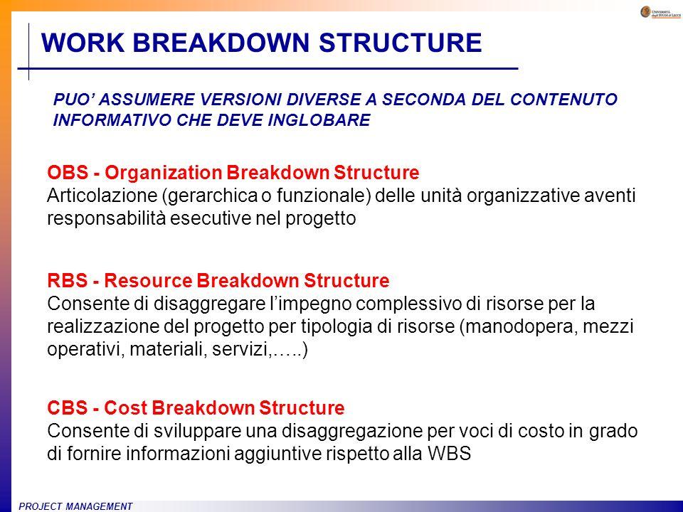 PROJECT MANAGEMENT OBS - Organization Breakdown Structure Articolazione (gerarchica o funzionale) delle unità organizzative aventi responsabilità esec