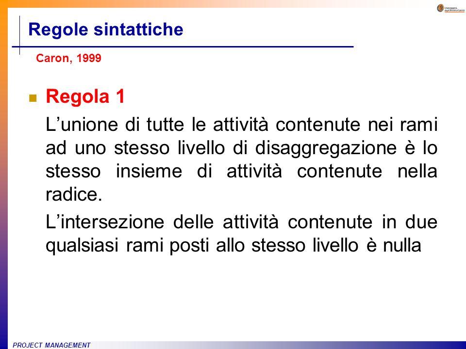 PROJECT MANAGEMENT Regole sintattiche Regola 1 Lunione di tutte le attività contenute nei rami ad uno stesso livello di disaggregazione è lo stesso in