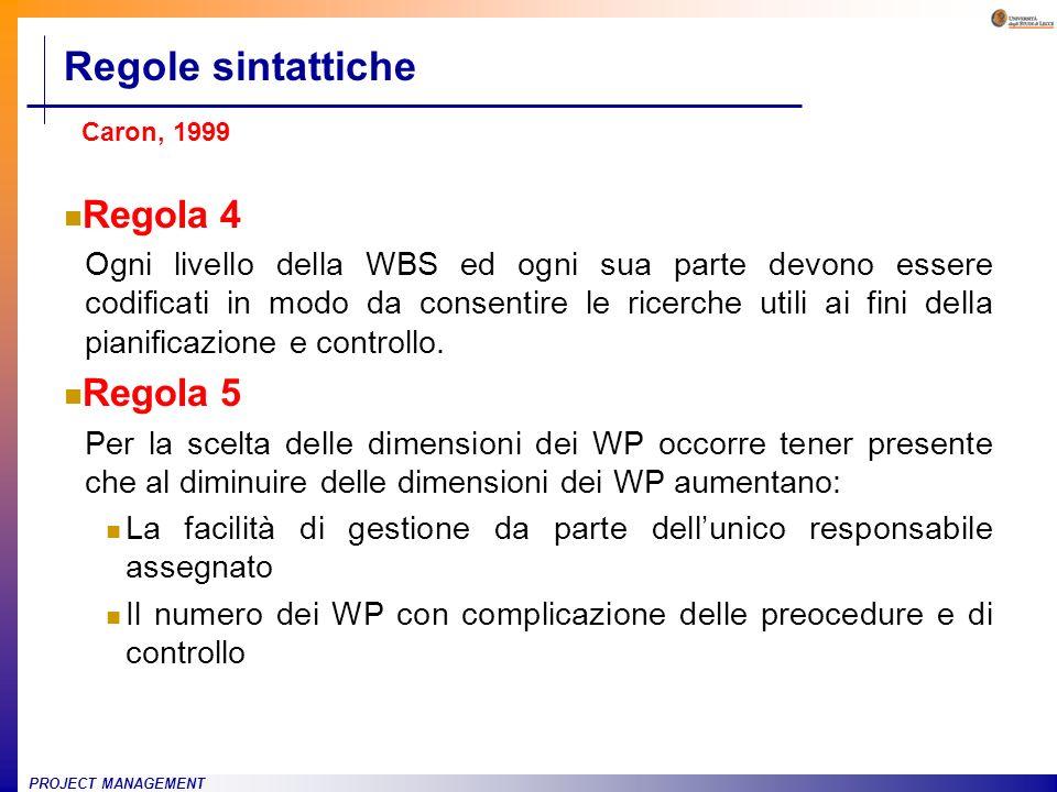PROJECT MANAGEMENT Regola 4 Ogni livello della WBS ed ogni sua parte devono essere codificati in modo da consentire le ricerche utili ai fini della pi
