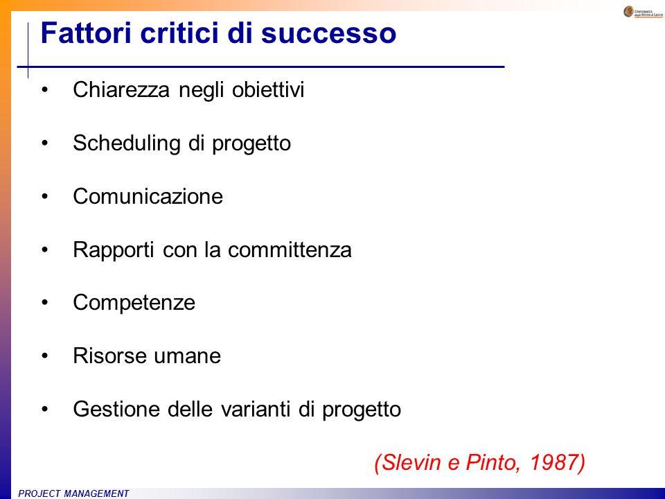 PROJECT MANAGEMENT Fattori critici di successo Chiarezza negli obiettivi Scheduling di progetto Comunicazione Rapporti con la committenza Competenze R