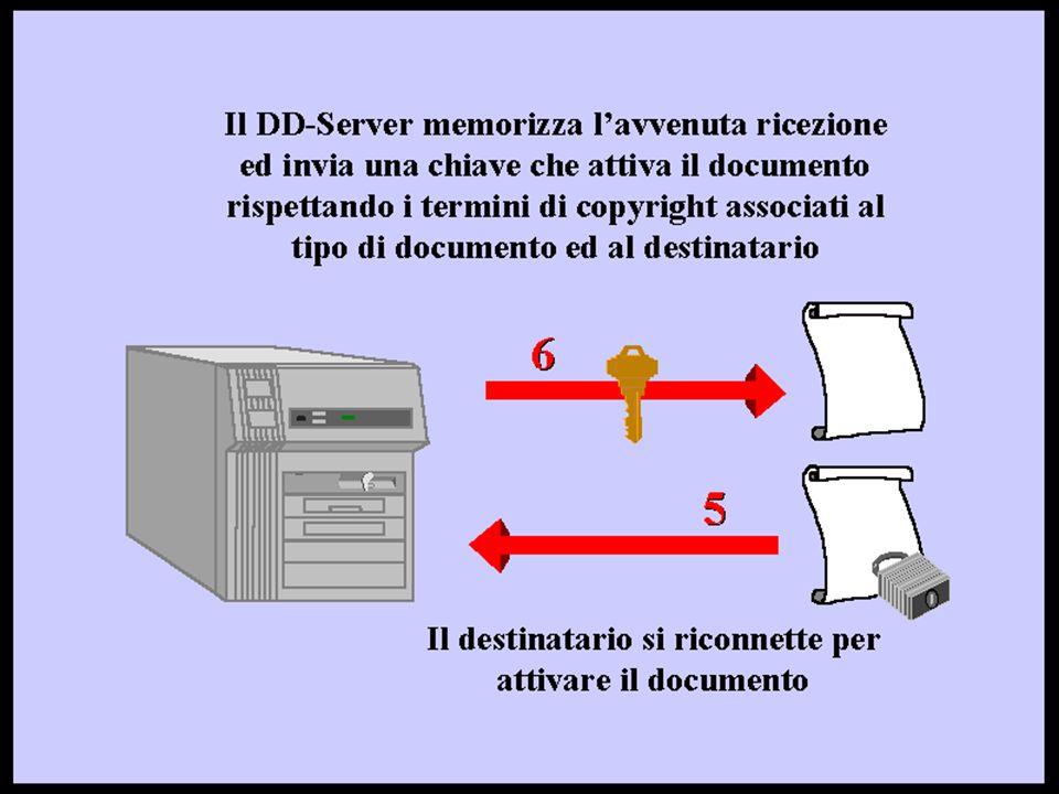 Scopo del DD-Server Introdurre un sistema di storicizzazione e verifica dei flussi di Document Delivery.