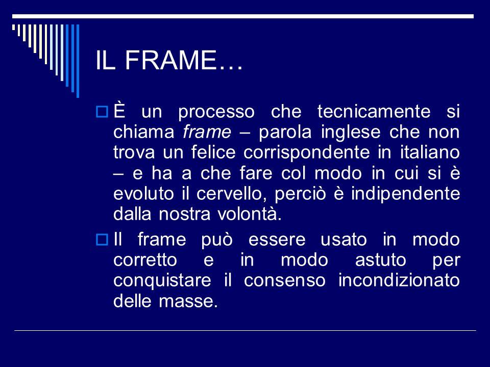 IL FRAME… È un processo che tecnicamente si chiama frame – parola inglese che non trova un felice corrispondente in italiano – e ha a che fare col mod