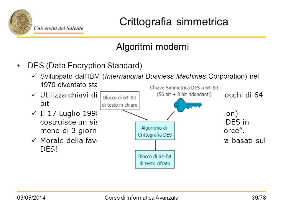 03/05/2014Corso di Informatica Avanzata39/78 Crittografia simmetrica DES (Data Encryption Standard) Sviluppato dallIBM (International Business Machine