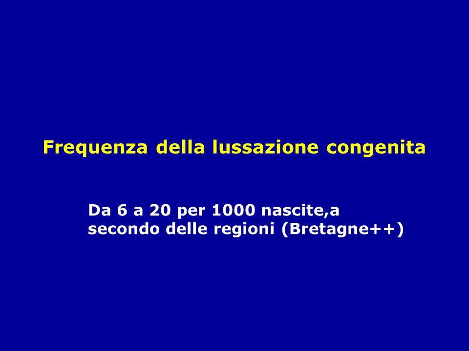 Frequenza della lussazione congenita Da 6 a 20 per 1000 nascite,a secondo delle regioni (Bretagne++)