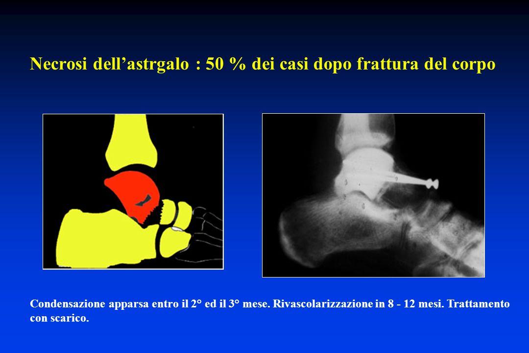 Necrosi dellastrgalo : 50 % dei casi dopo frattura del corpo Condensazione apparsa entro il 2° ed il 3° mese. Rivascolarizzazione in 8 - 12 mesi. Trat