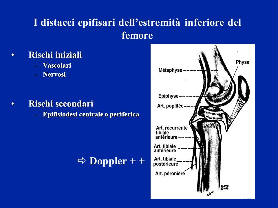 Rischi inizialiRischi iniziali –Vascolari –Nervosi Rischi secondariRischi secondari –Epifisiodesi centrale o periferica I distacci epifisari dellestremità inferiore del femore Doppler + +