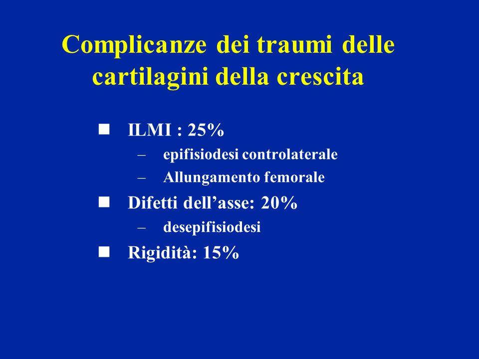 Complicanze dei traumi delle cartilagini della crescita ILMI : 25% –epifisiodesi controlaterale –Allungamento femorale Difetti dellasse: 20% –desepifisiodesi Rigidità: 15%