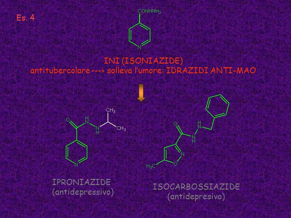 INI (ISONIAZIDE) antitubercolare ---> solleva lumore: IDRAZIDI ANTI-MAO IPRONIAZIDE (antidepressivo) ISOCARBOSSIAZIDE (antidepresivo) Es. 4