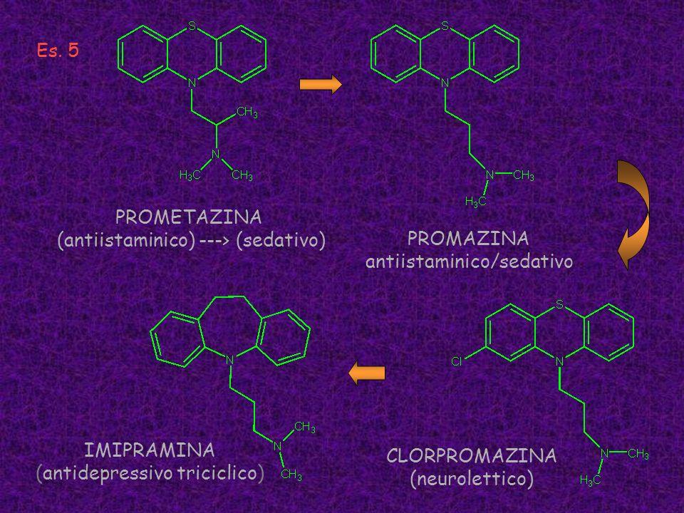 CLORPROMAZINA (neurolettico) IMIPRAMINA (antidepressivo triciclico) PROMETAZINA (antiistaminico) ---> (sedativo) PROMAZINA antiistaminico/sedativo Es.