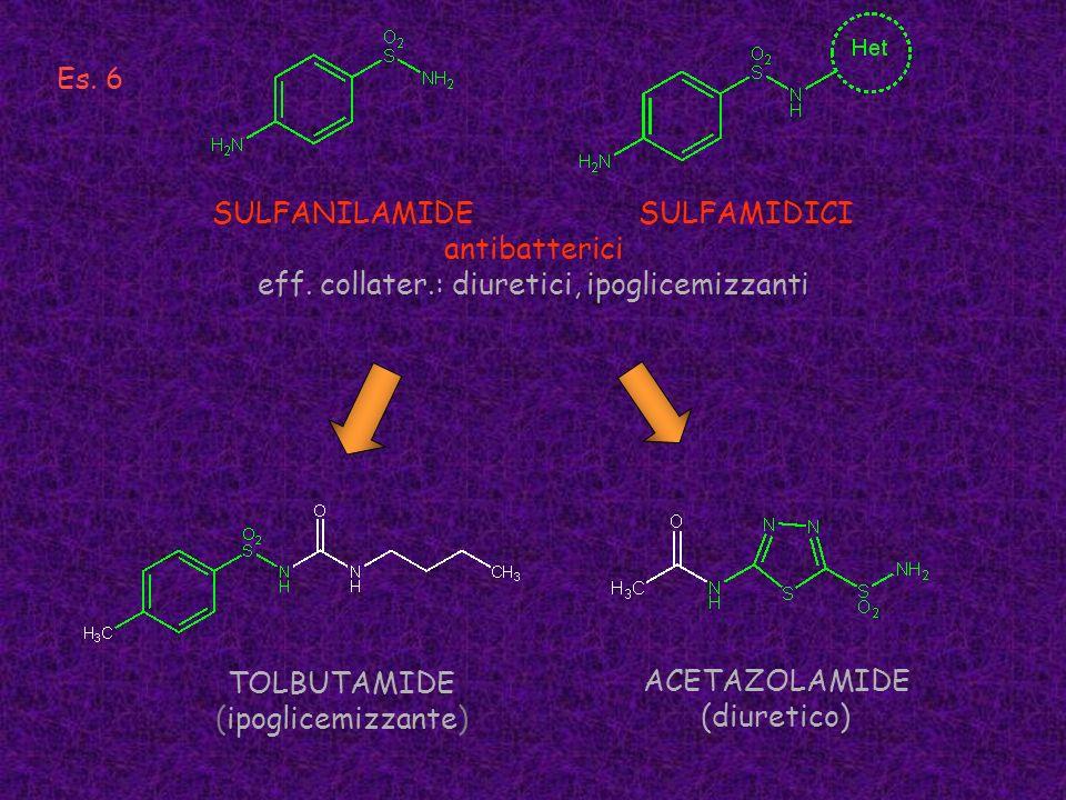 SULFANILAMIDESULFAMIDICI antibatterici eff. collater.: diuretici, ipoglicemizzanti TOLBUTAMIDE (ipoglicemizzante) ACETAZOLAMIDE (diuretico) Es. 6
