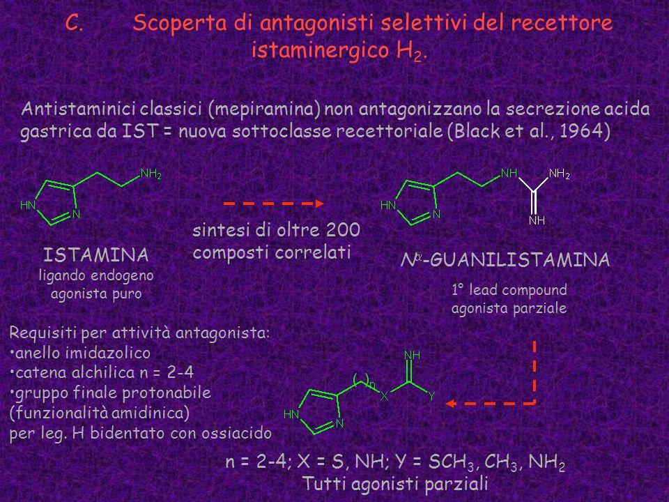 C.Scoperta di antagonisti selettivi del recettore istaminergico H 2. Antistaminici classici (mepiramina) non antagonizzano la secrezione acida gastric