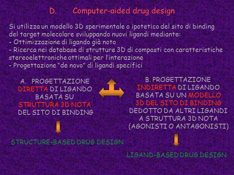 D.Computer-aided drug design Si utilizza un modello 3D sperimentale o ipotetico del sito di binding del target molecolare sviluppando nuovi ligandi me