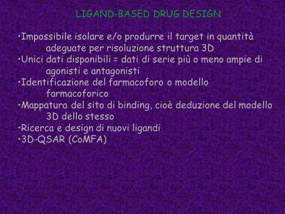 LIGAND-BASED DRUG DESIGN Impossibile isolare e/o produrre il target in quantità adeguate per risoluzione struttura 3D Unici dati disponibili = dati di