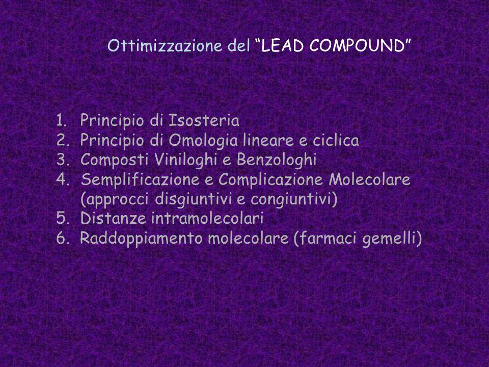 Ottimizzazione del LEAD COMPOUND 1.Principio di Isosteria 2.Principio di Omologia lineare e ciclica 3.Composti Viniloghi e Benzologhi 4.Semplificazion