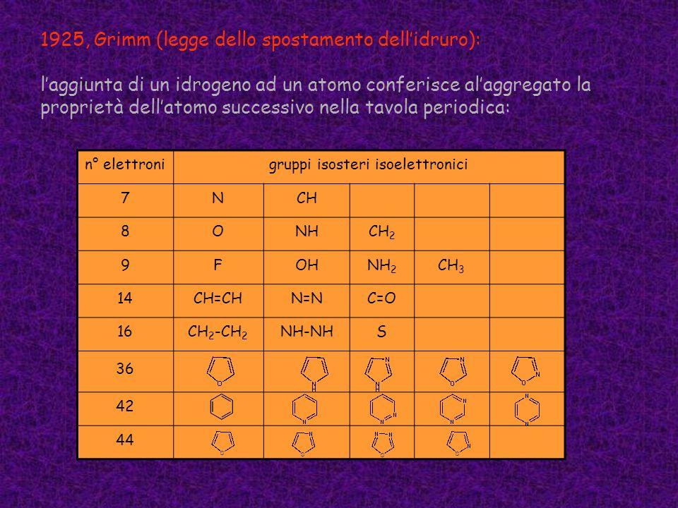 1925, Grimm (legge dello spostamento dellidruro): laggiunta di un idrogeno ad un atomo conferisce alaggregato la proprietà dellatomo successivo nella