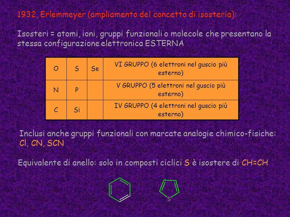 1932, Erlemmeyer (ampliamento del concetto di isosteria): Isosteri = atomi, ioni, gruppi funzionali o molecole che presentano la stessa configurazione