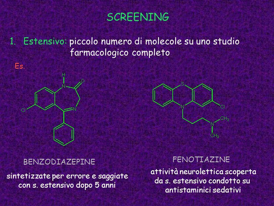 SCREENING 1.Estensivo: piccolo numero di molecole su uno studio farmacologico completo FENOTIAZINE BENZODIAZEPINE Es. sintetizzate per errore e saggia