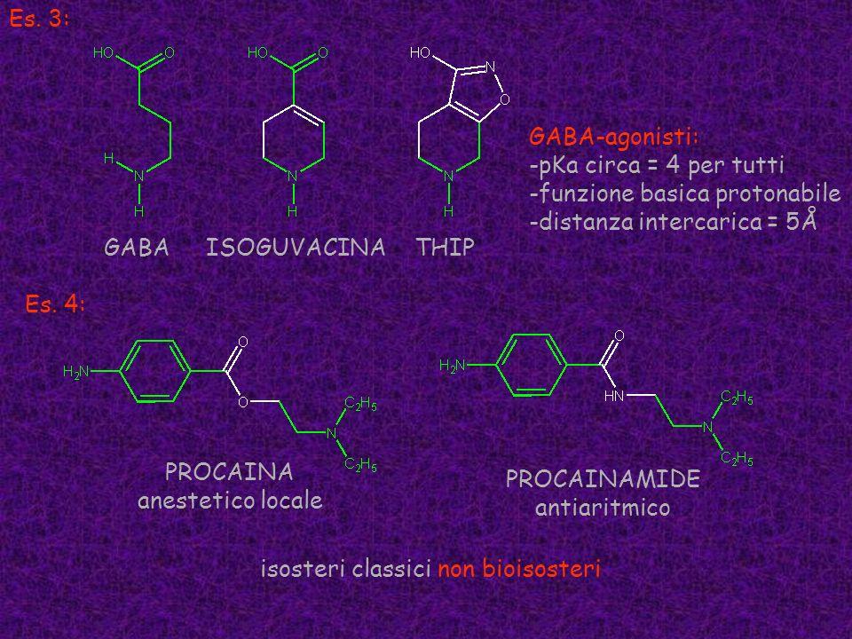 Es. 3: GABAISOGUVACINATHIP GABA-agonisti: -pKa circa = 4 per tutti -funzione basica protonabile -distanza intercarica = 5Å Es. 4: PROCAINA anestetico