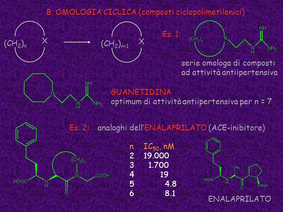 B. OMOLOGIA CICLICA (composti ciclopolimetilenici) (CH 2 ) n X (CH 2 ) n+1 X serie omologa di composti ad attività antiipertensiva GUANETIDINA optimum