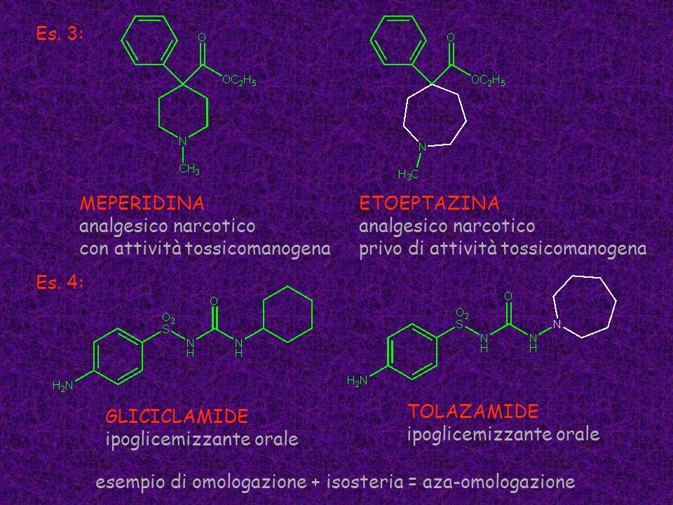 Es. 3: MEPERIDINA analgesico narcotico con attività tossicomanogena ETOEPTAZINA analgesico narcotico privo di attività tossicomanogena GLICICLAMIDE ip