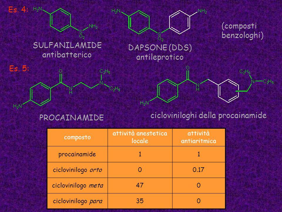Es. 4: SULFANILAMIDE antibatterico DAPSONE (DDS) antileprotico (composti benzologhi) Es. 5: PROCAINAMIDE cicloviniloghi della procainamide composto at
